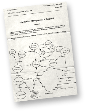 Diagram of Tim Berners-Lee's information management system